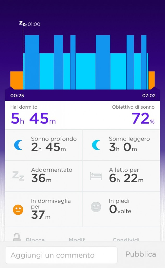 How Jawbone UP changed my lifestyle