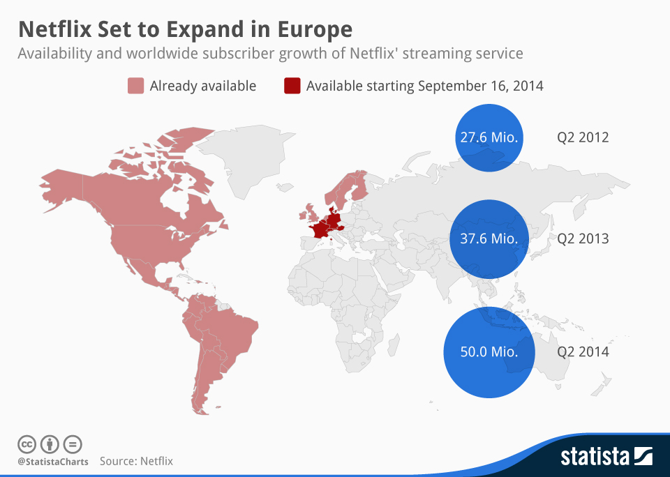 Countries where netflix works